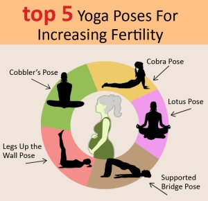 Yoga-Poses-For-Increasing-Fertility