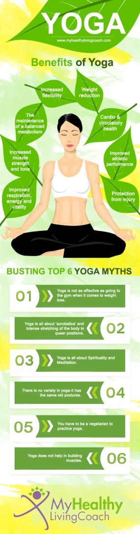 8-Yoga-infographic