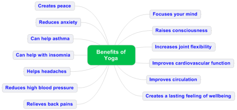 Benefits-of-Yoga1