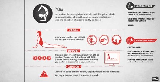 yoga-infographic