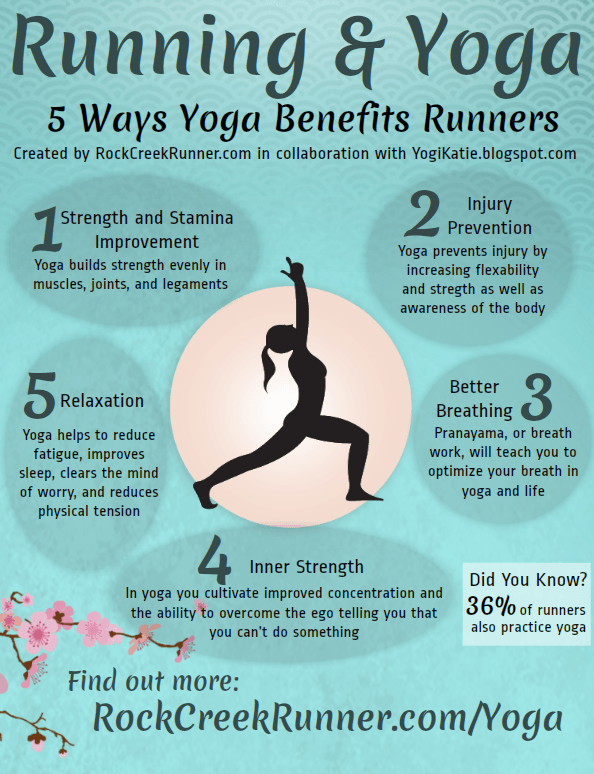 running_Yoga_infographic
