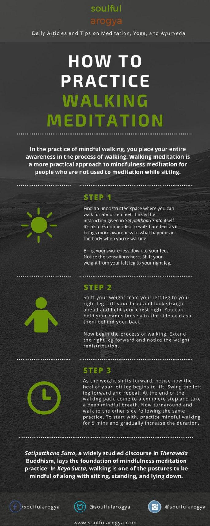 walking-meditation-infographic